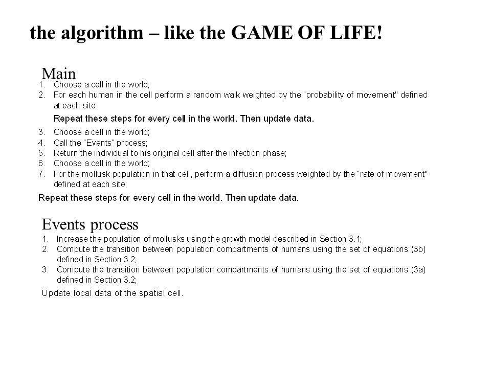 the algorithm – like the GAME OF LIFE!