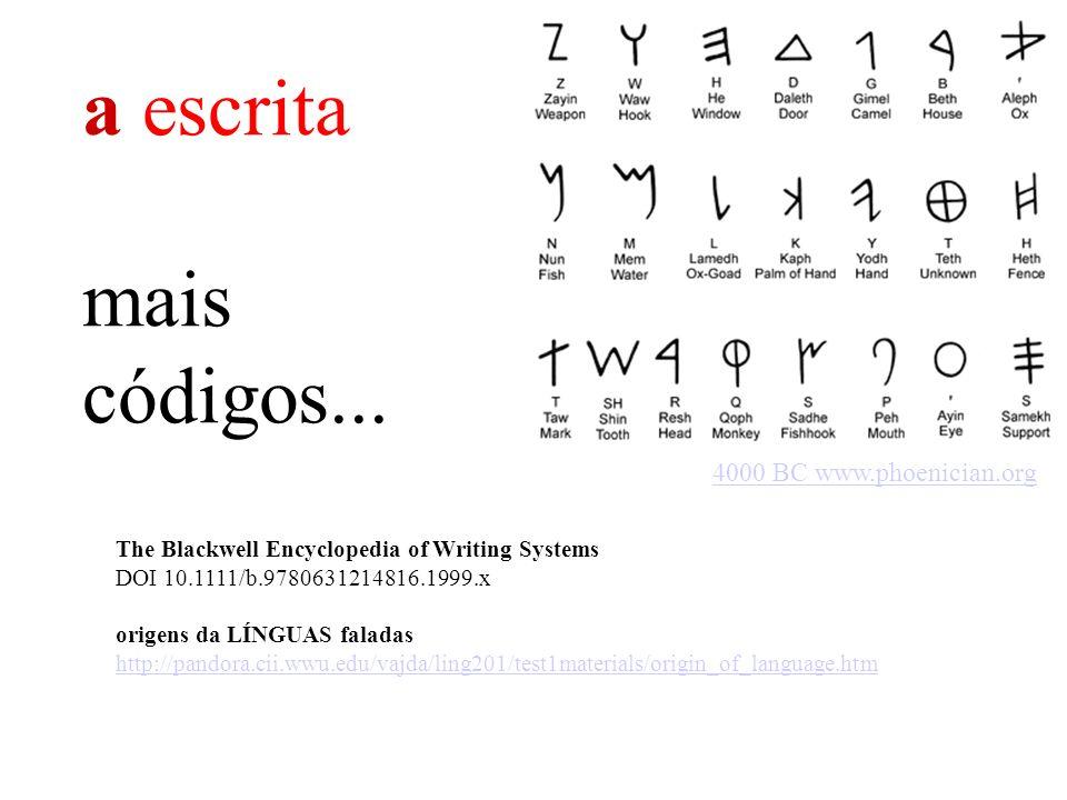 a escrita mais códigos... 4000 BC www.phoenician.org