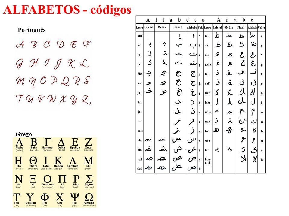 ALFABETOS - códigos Português Grego