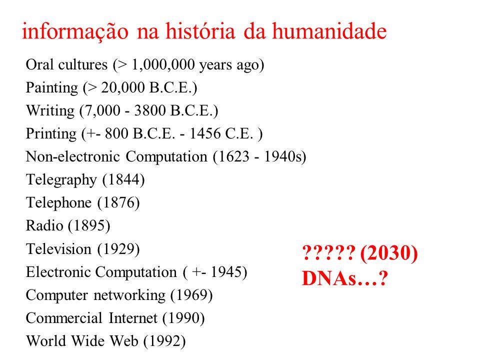 informação na história da humanidade