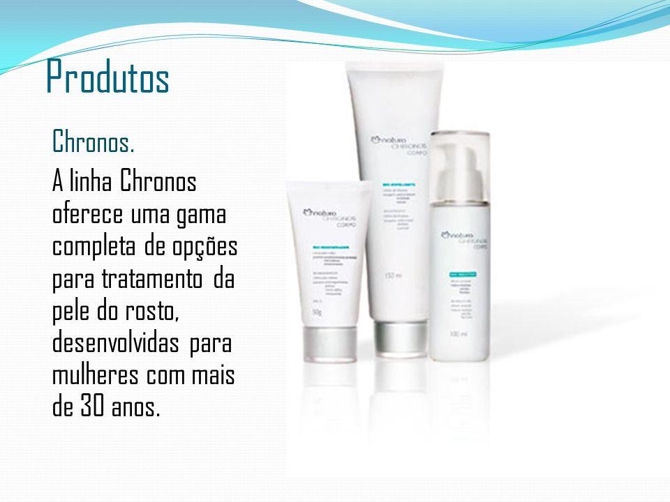 Produtos Chronos.