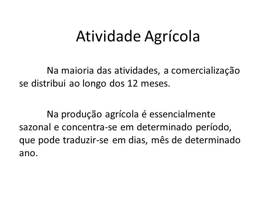 Atividade Agrícola Na maioria das atividades, a comercialização se distribui ao longo dos 12 meses.