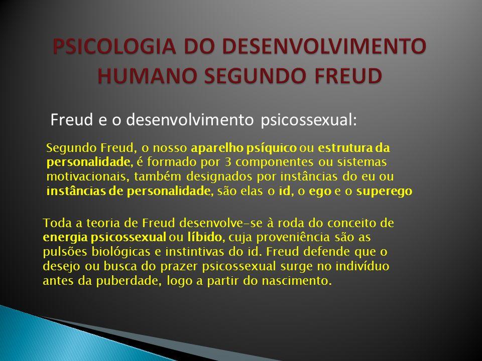 PSICOLOGIA DO DESENVOLVIMENTO HUMANO SEGUNDO FREUD