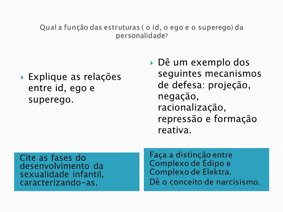 Explique as relações entre id, ego e superego.