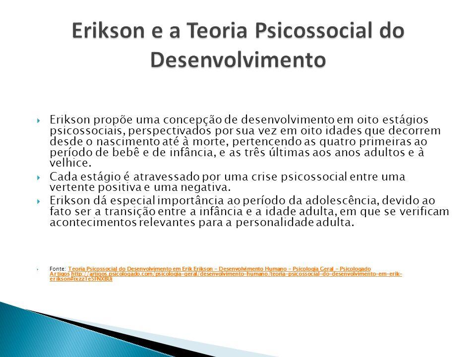 Erikson e a Teoria Psicossocial do Desenvolvimento