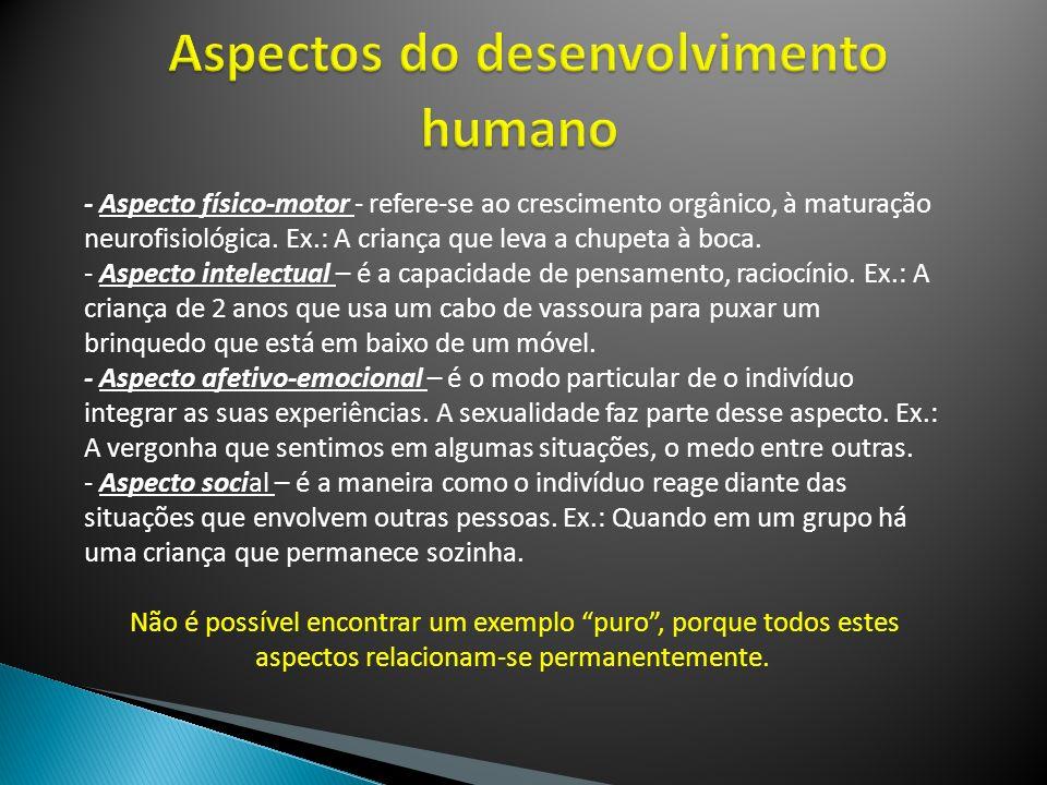 Aspectos do desenvolvimento humano