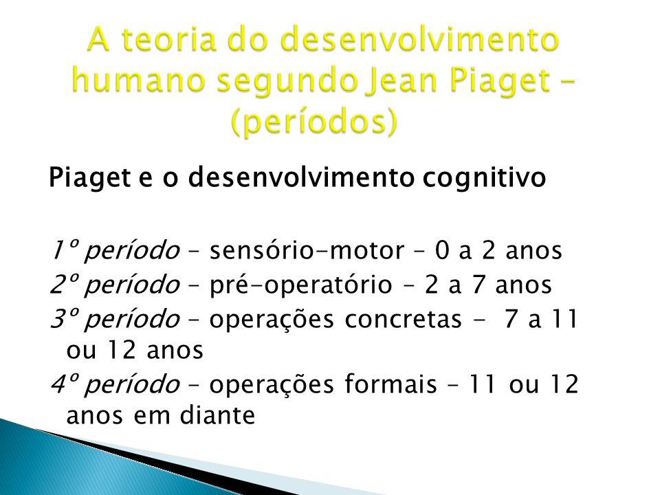 A teoria do desenvolvimento humano segundo Jean Piaget – (períodos)
