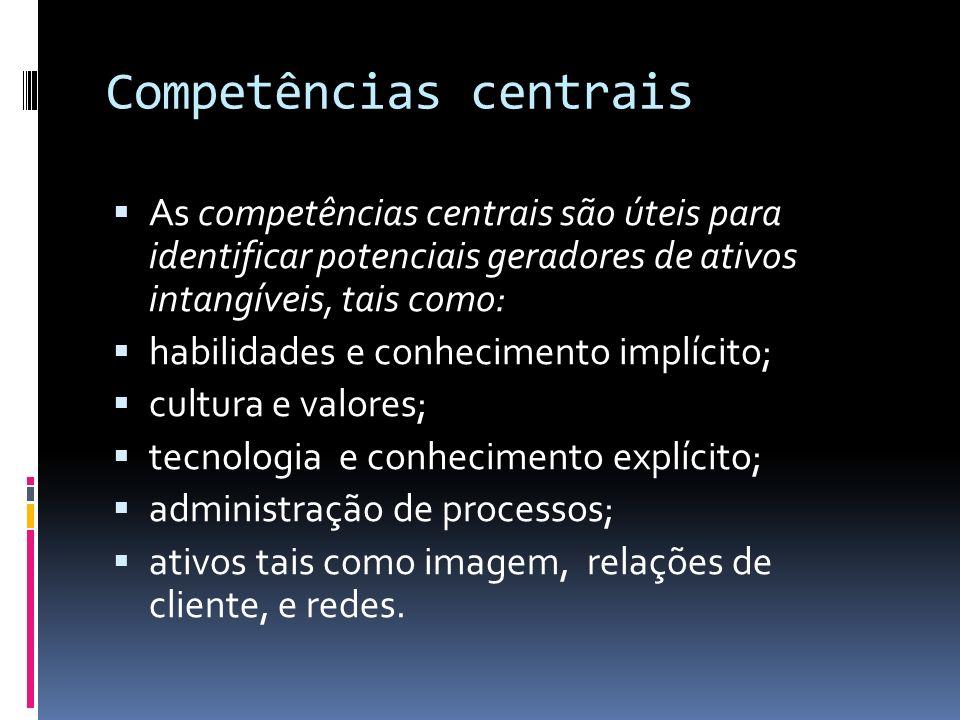 Competências centrais
