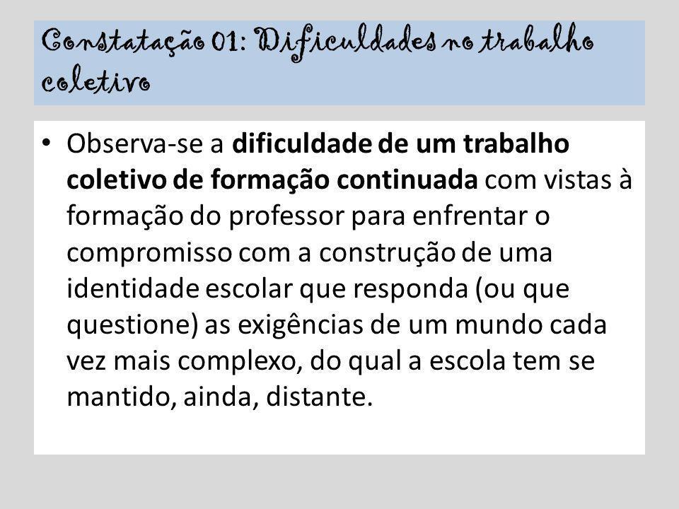 Constatação 01: Dificuldades no trabalho coletivo
