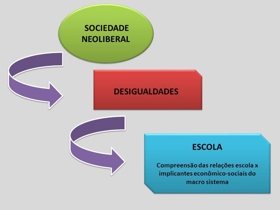 SOCIEDADE NEOLIBERAL DESIGUALDADES ESCOLA