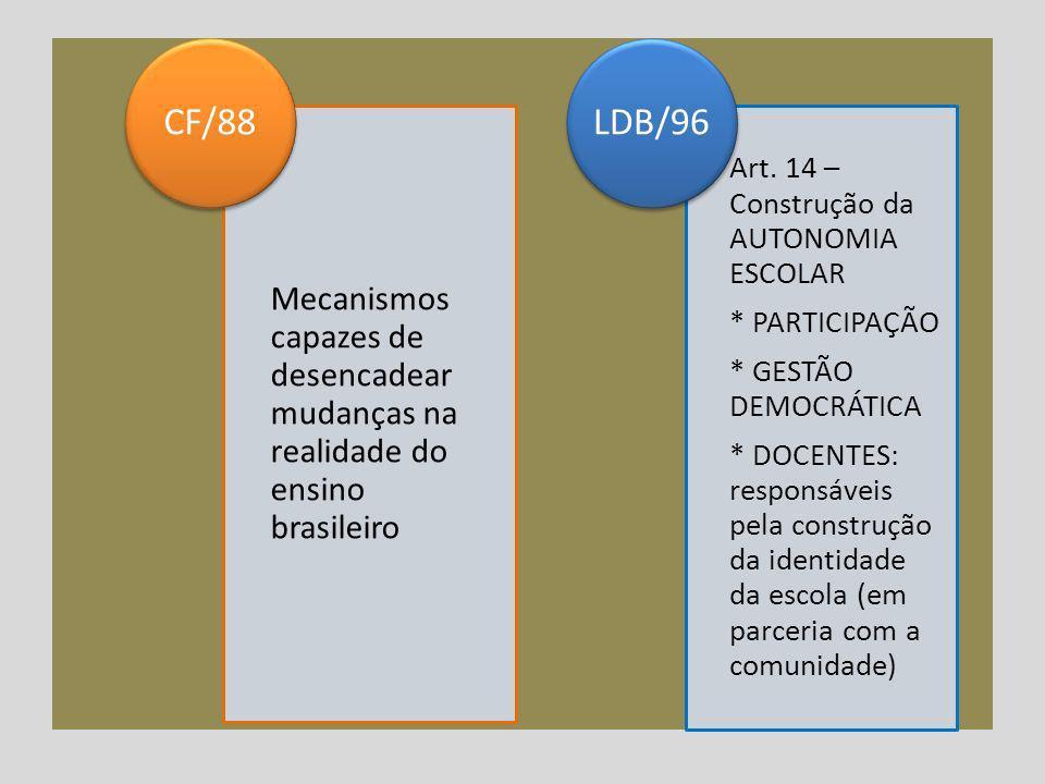 Mecanismos capazes de desencadear mudanças na realidade do ensino brasileiro