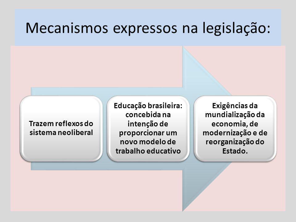 Mecanismos expressos na legislação: