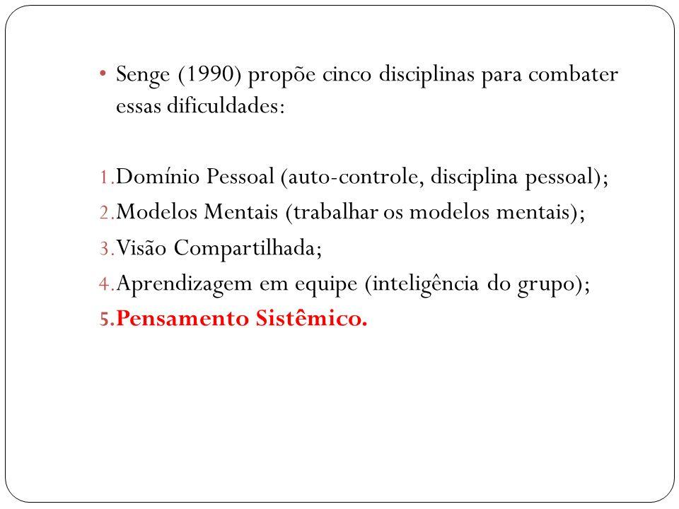 Senge (1990) propõe cinco disciplinas para combater essas dificuldades: