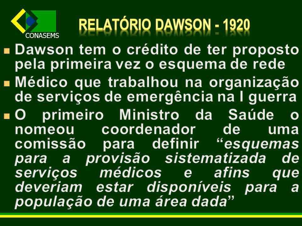 Relatório Dawson - 1920 Dawson tem o crédito de ter proposto pela primeira vez o esquema de rede.