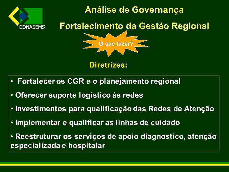 Fortalecimento da Gestão Regional