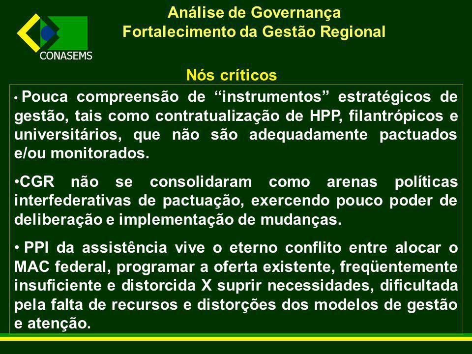 Análise de Governança Fortalecimento da Gestão Regional