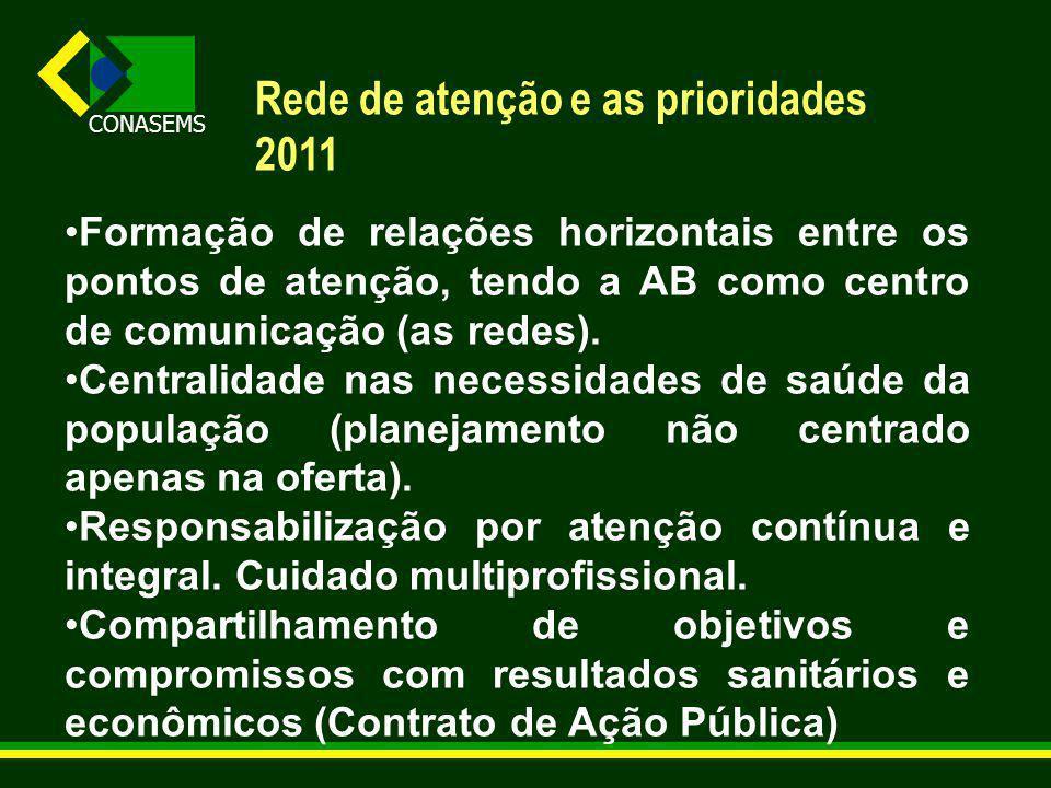 Rede de atenção e as prioridades 2011