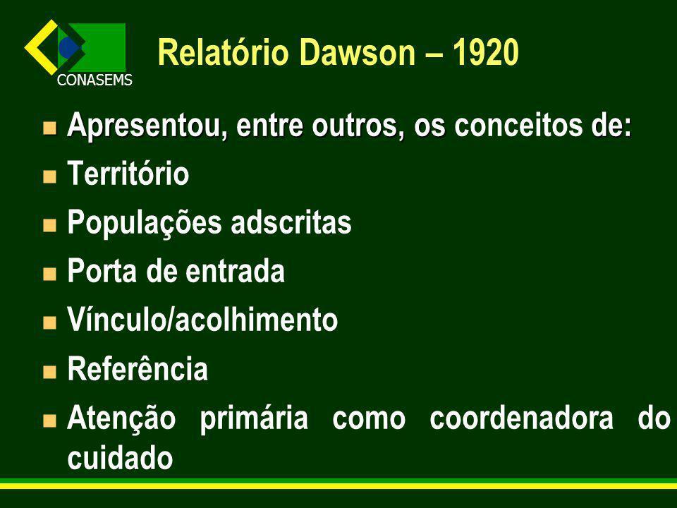 Relatório Dawson – 1920 Apresentou, entre outros, os conceitos de: