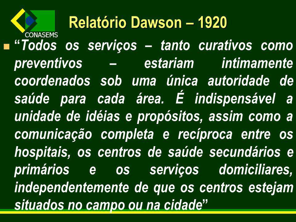 Relatório Dawson – 1920