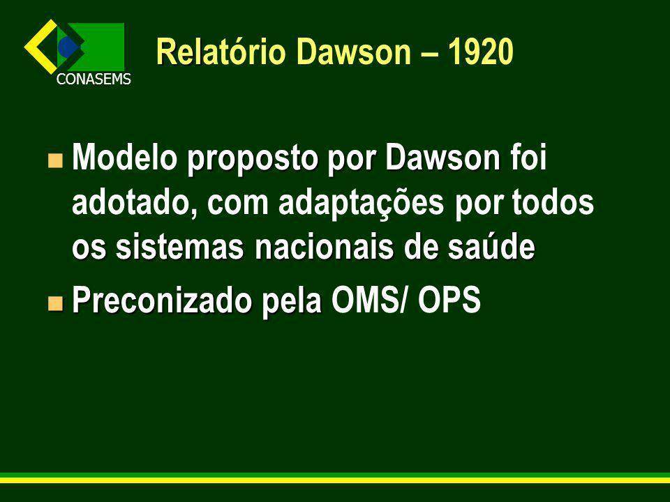 Relatório Dawson – 1920 Modelo proposto por Dawson foi adotado, com adaptações por todos os sistemas nacionais de saúde.