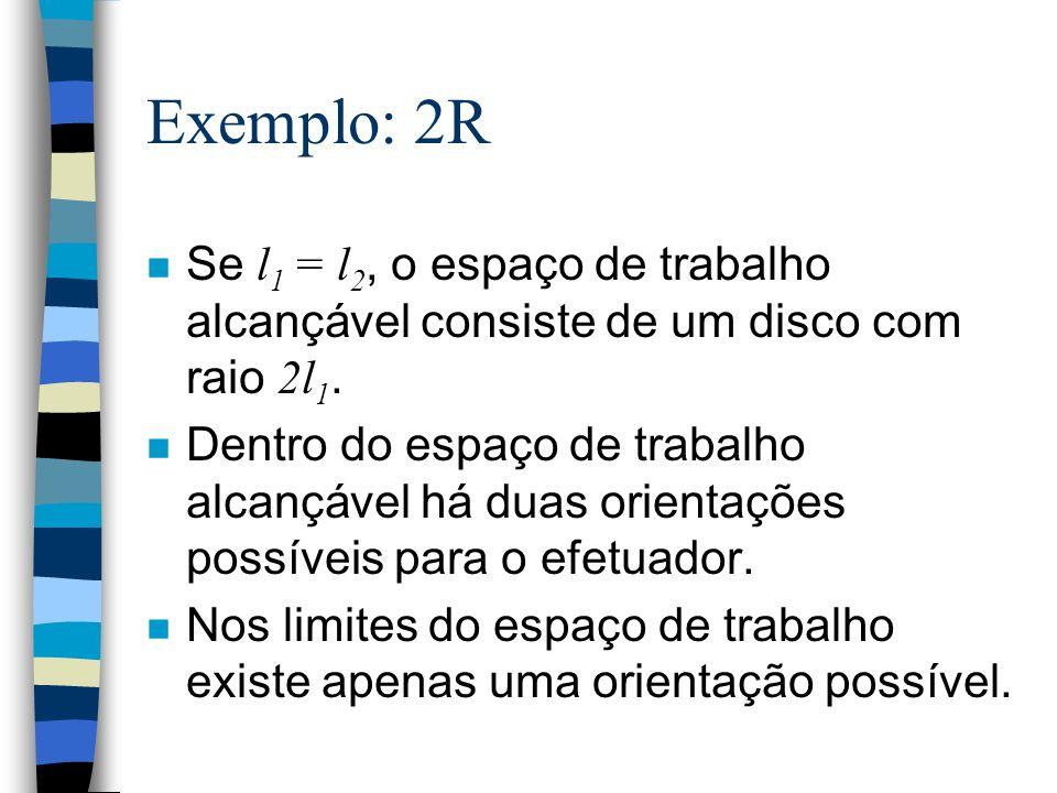 Exemplo: 2R Se l1 = l2, o espaço de trabalho alcançável consiste de um disco com raio 2l1.