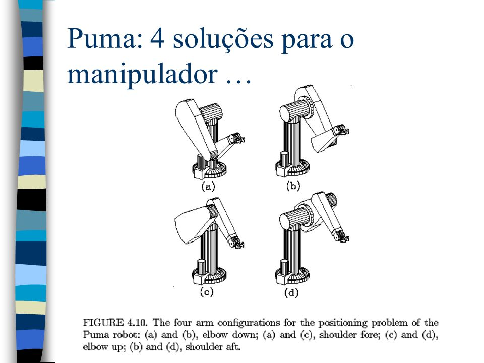 Puma: 4 soluções para o manipulador …