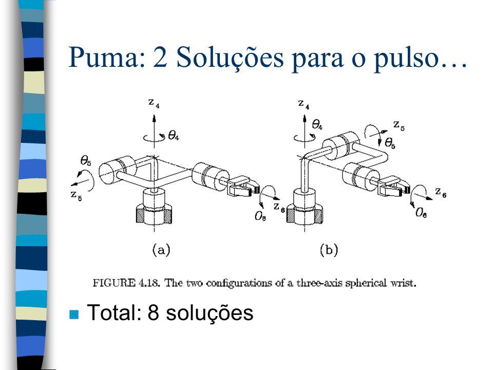 Puma: 2 Soluções para o pulso…