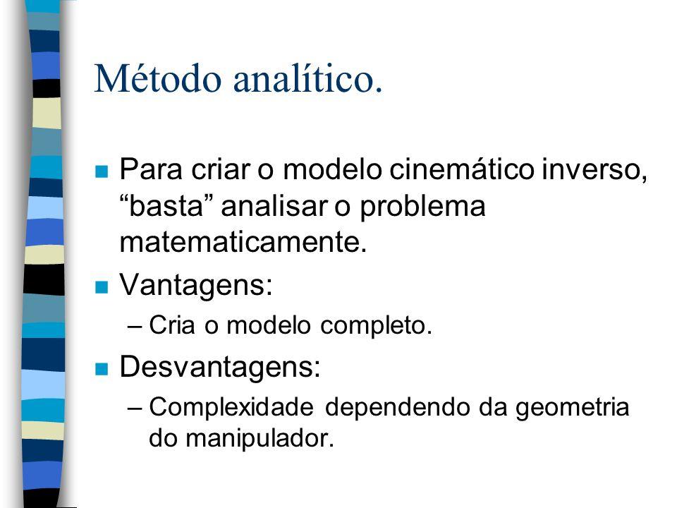 Método analítico. Para criar o modelo cinemático inverso, basta analisar o problema matematicamente.