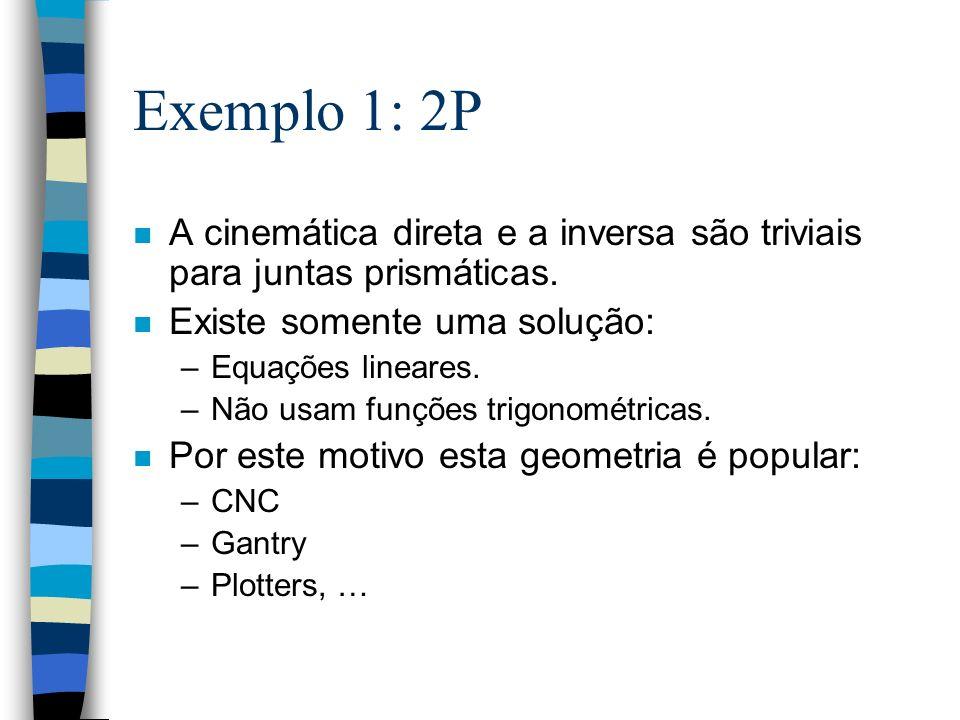 Exemplo 1: 2P A cinemática direta e a inversa são triviais para juntas prismáticas. Existe somente uma solução: