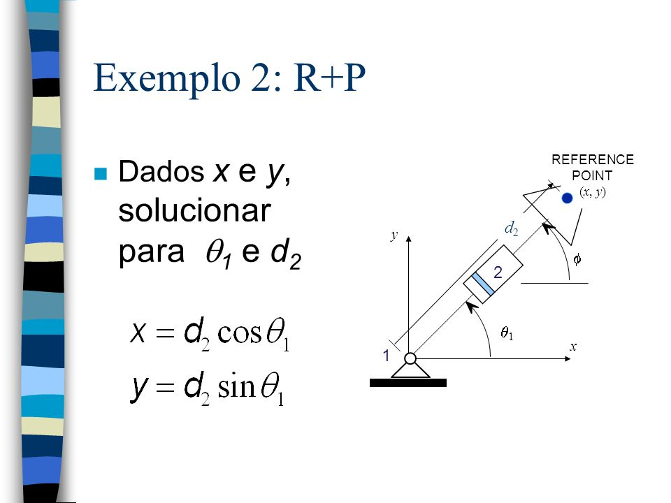 Exemplo 2: R+P Dados x e y, solucionar para 1 e d2 d2 f 2  1 y x