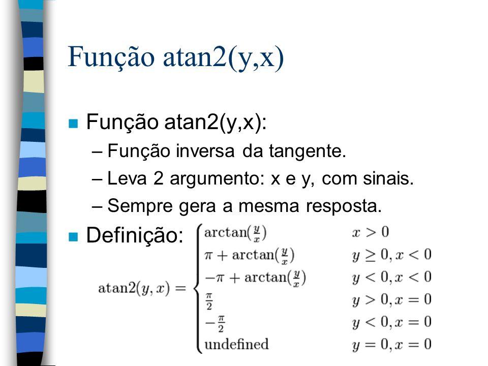 Função atan2(y,x) Função atan2(y,x): Definição: