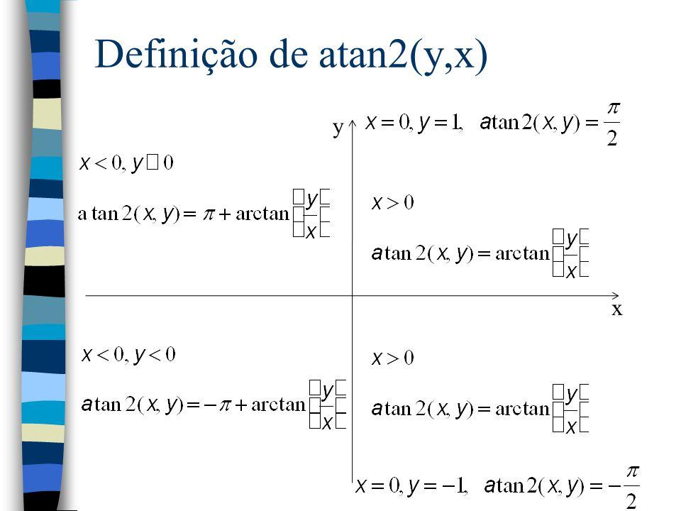Definição de atan2(y,x) y x