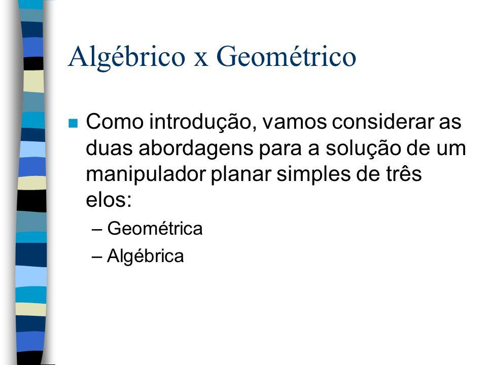 Algébrico x Geométrico
