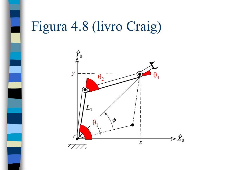 Figura 4.8 (livro Craig) θ3 θ2 θ1
