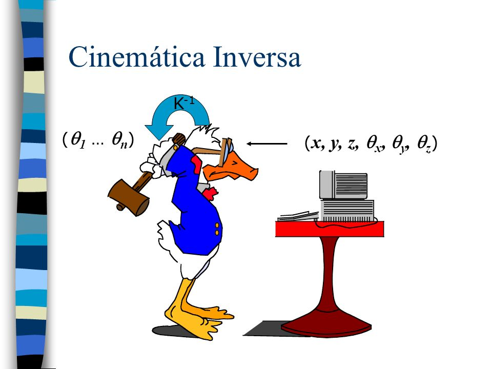Cinemática Inversa K-1 (1 … n) (x, y, z, x, y, z)