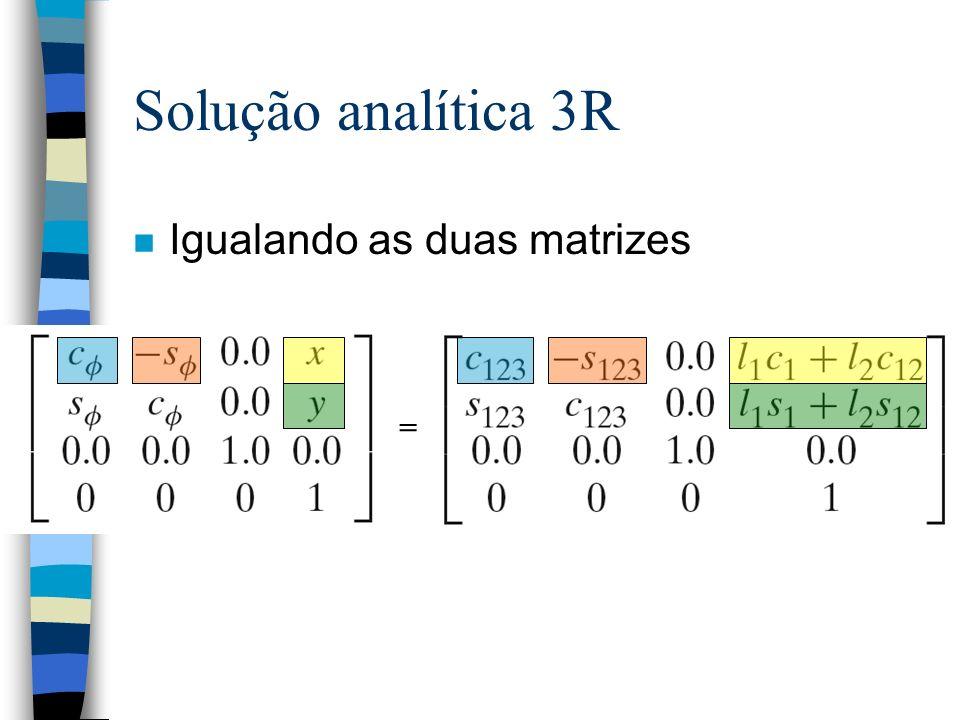 Solução analítica 3R Igualando as duas matrizes =