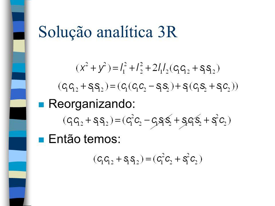 Solução analítica 3R Reorganizando: Então temos: