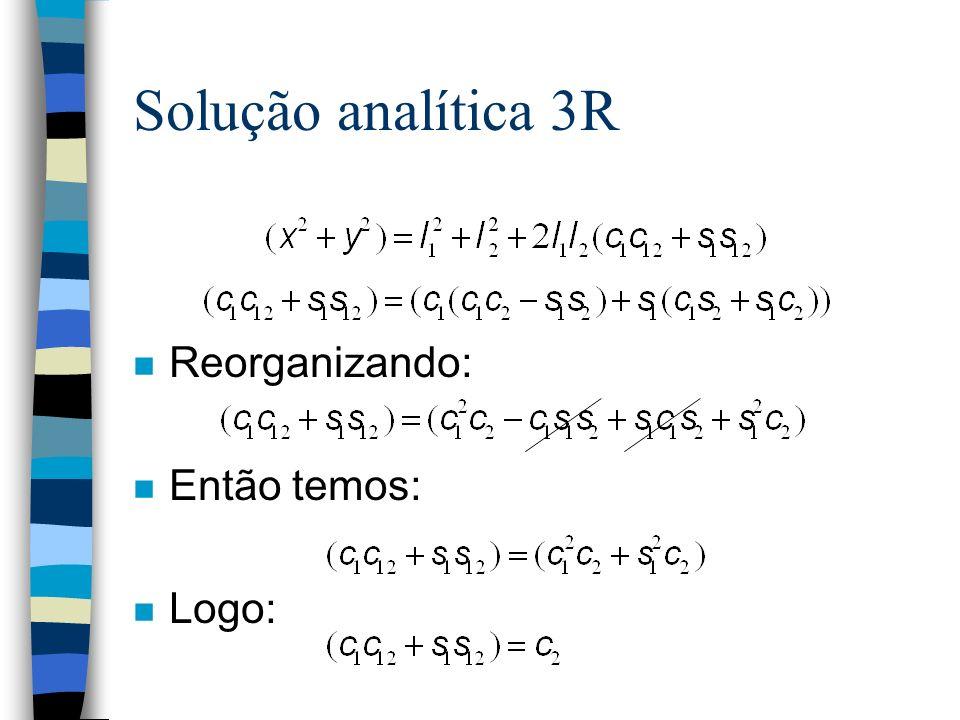 Solução analítica 3R Reorganizando: Então temos: Logo: