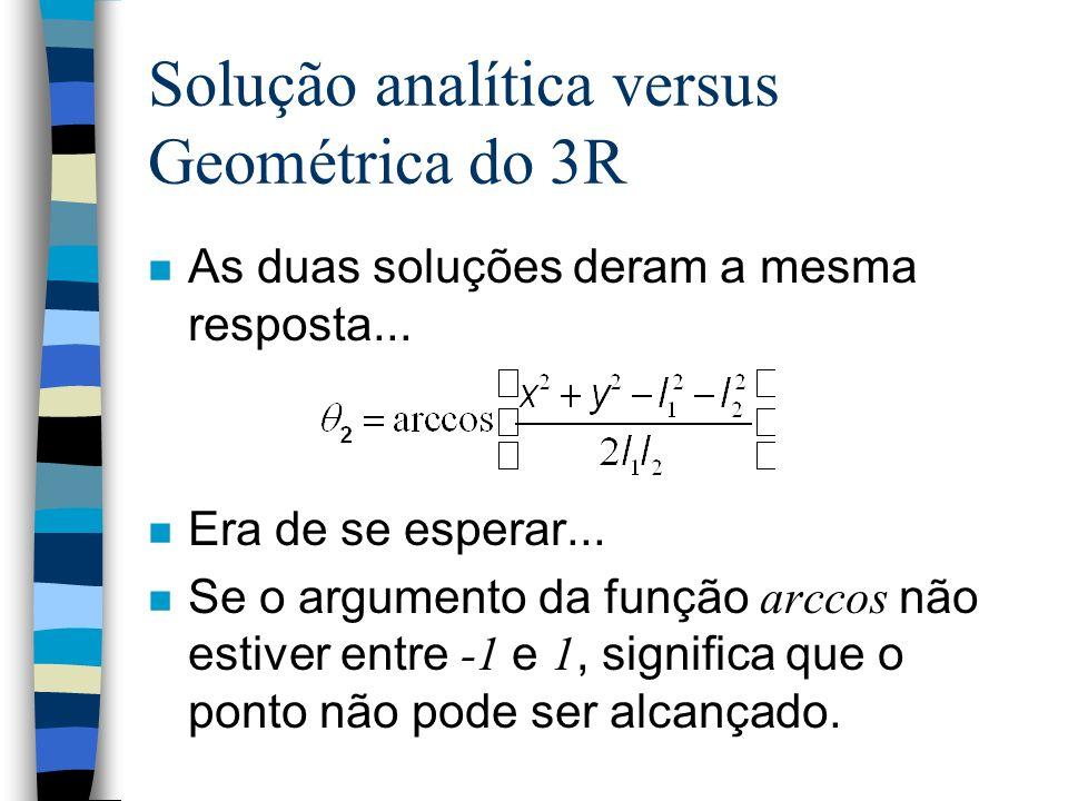 Solução analítica versus Geométrica do 3R
