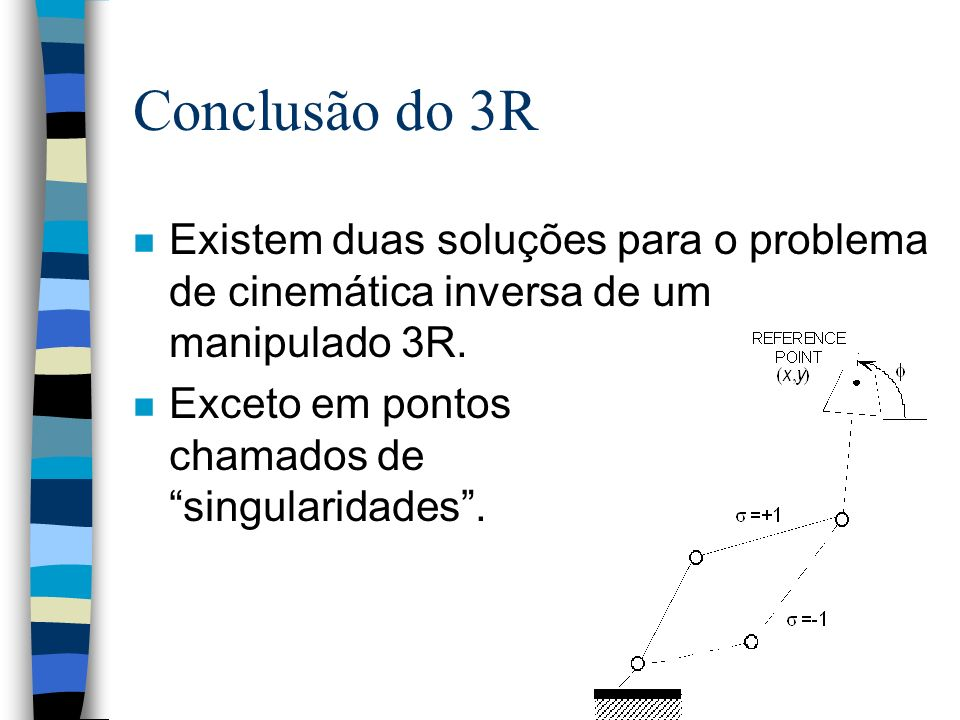Conclusão do 3R Existem duas soluções para o problema de cinemática inversa de um manipulado 3R.