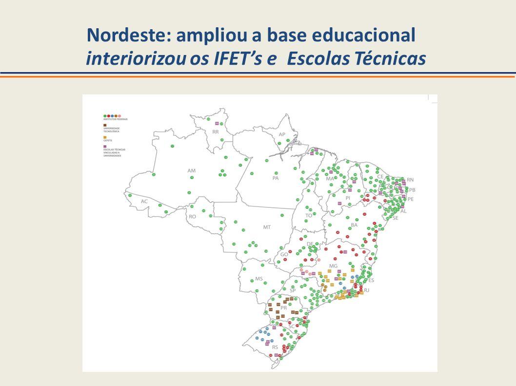Nordeste: ampliou a base educacional