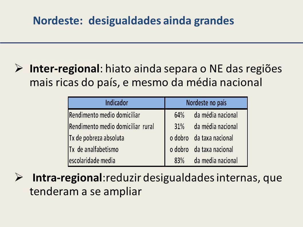 Nordeste: desigualdades ainda grandes