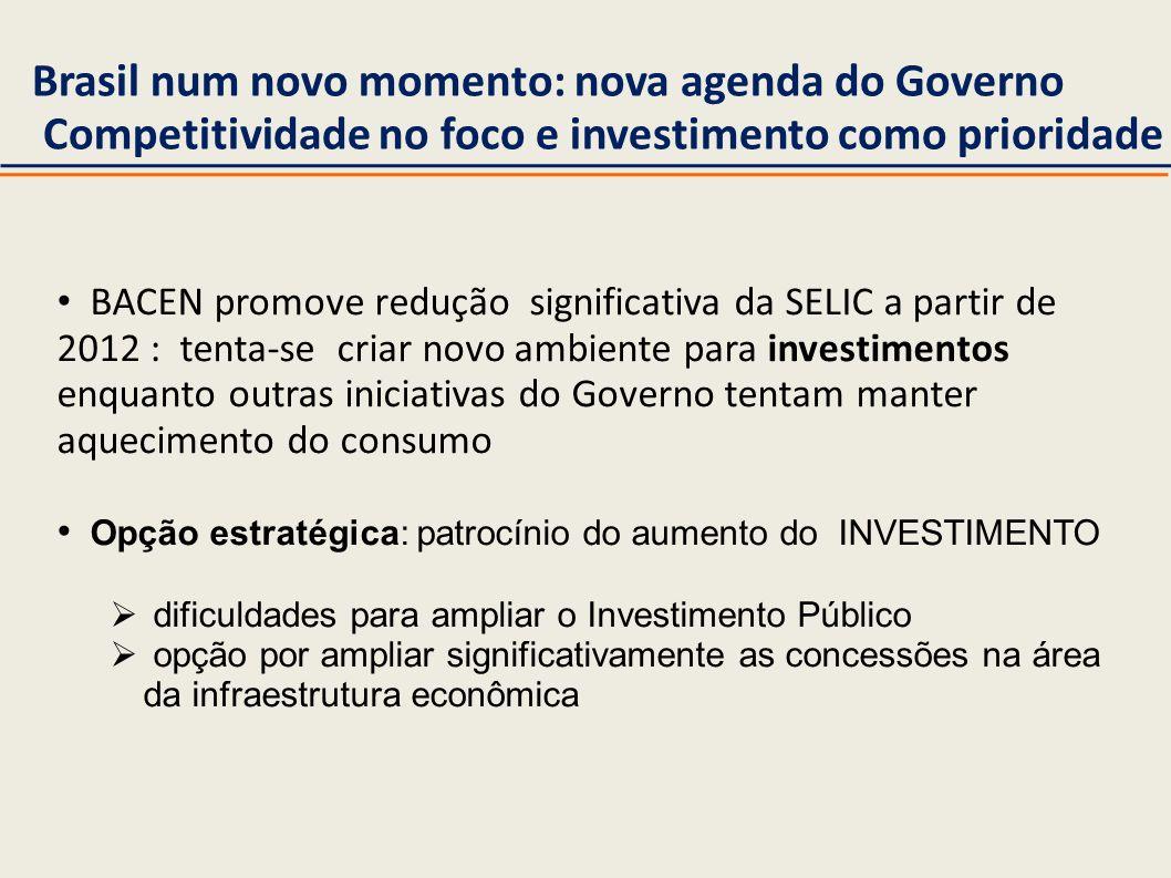Brasil num novo momento: nova agenda do Governo