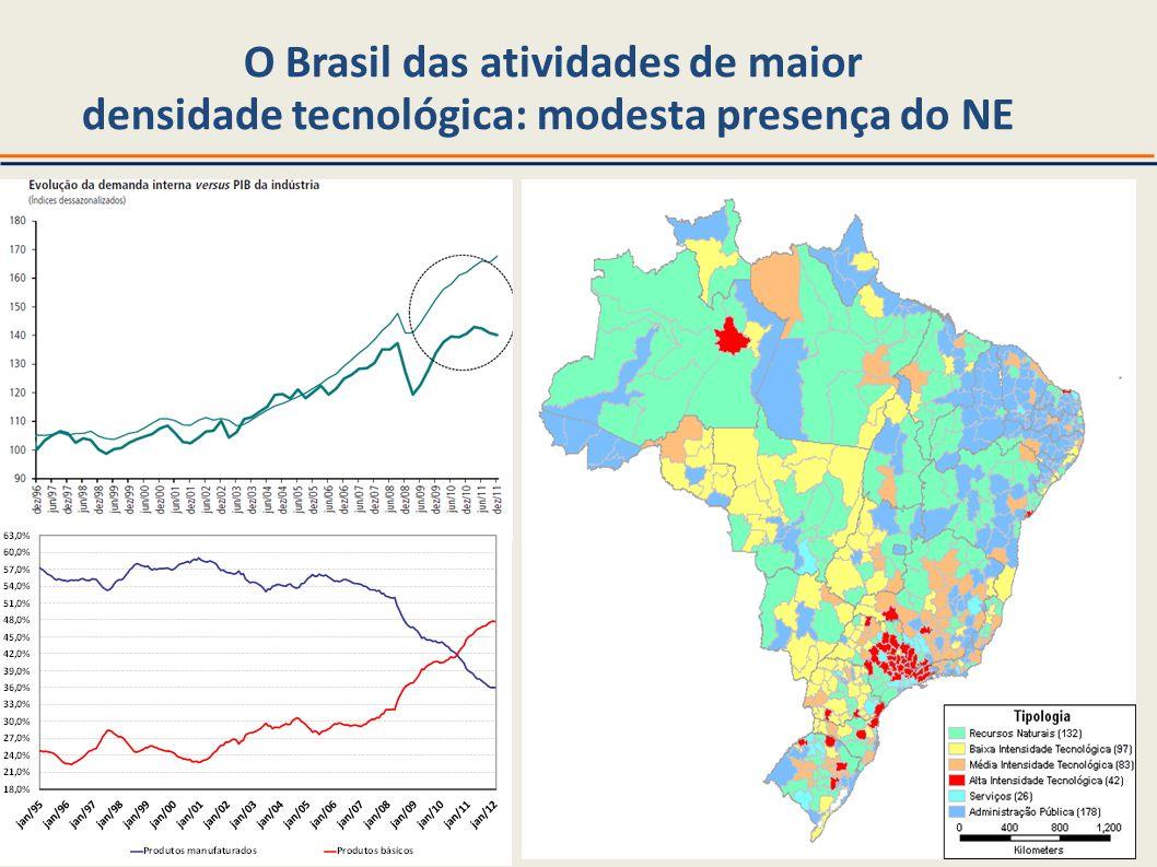 O Brasil das atividades de maior