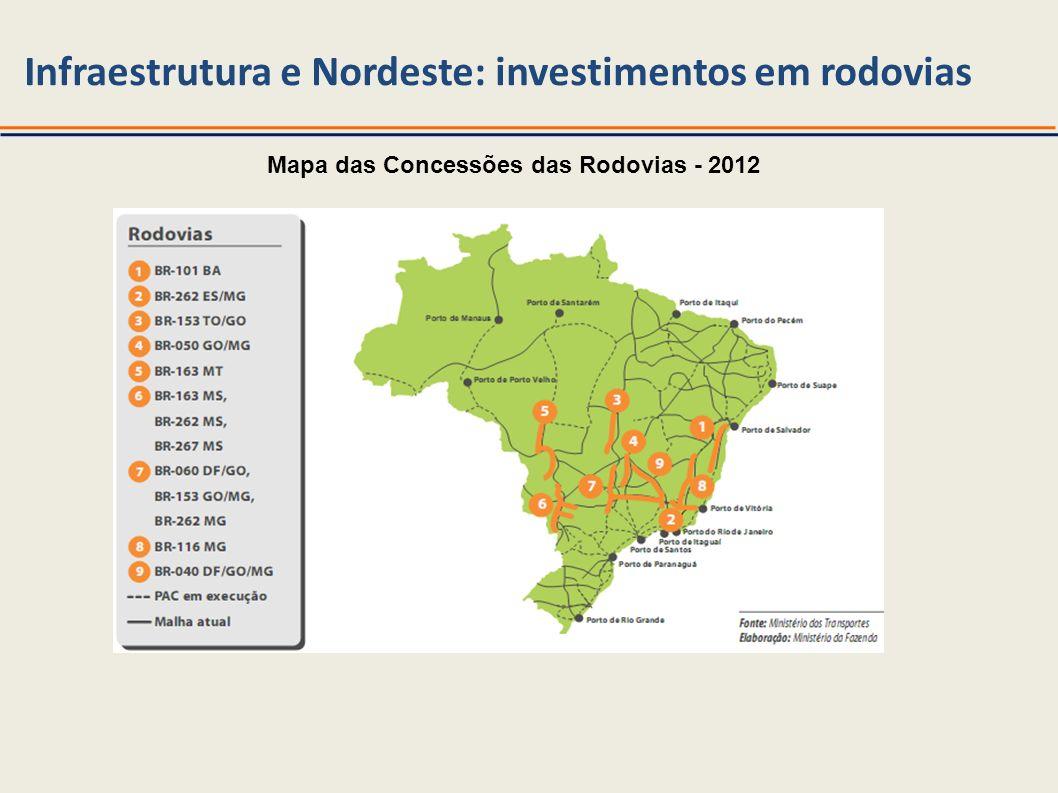 Infraestrutura e Nordeste: investimentos em rodovias