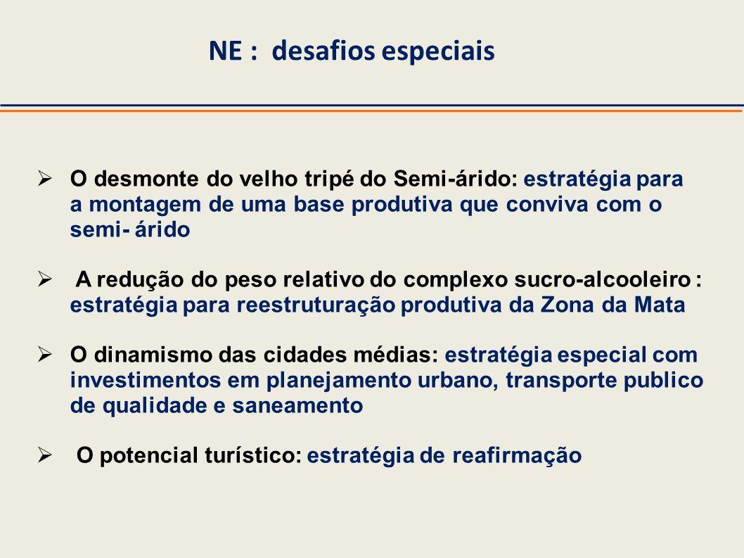 NE : desafios especiais