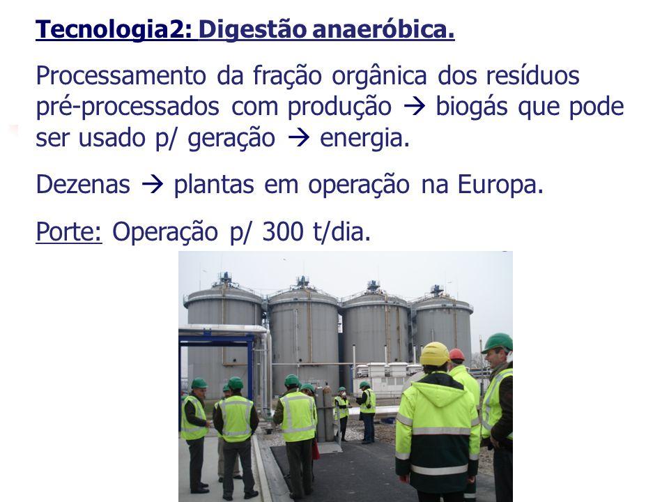 Dezenas  plantas em operação na Europa. Porte: Operação p/ 300 t/dia.