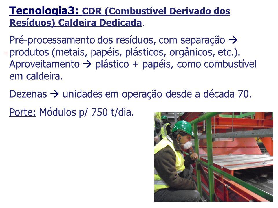 Tecnologia3: CDR (Combustível Derivado dos Resíduos) Caldeira Dedicada.