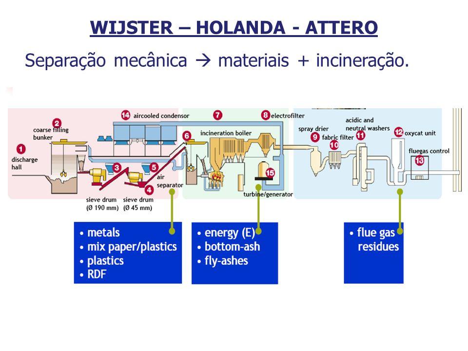 WIJSTER – HOLANDA - ATTERO
