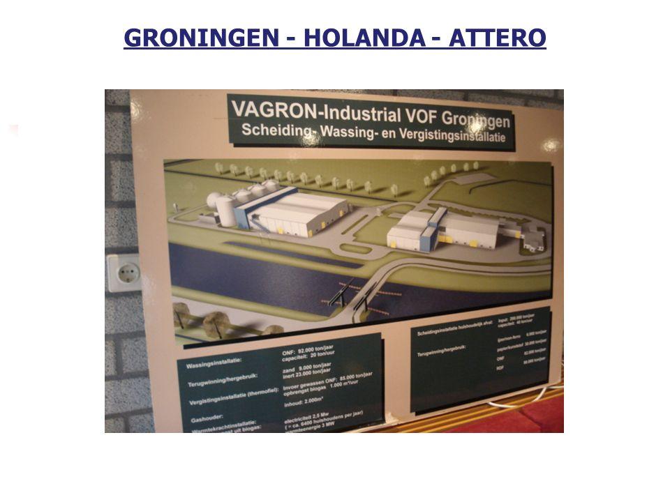 GRONINGEN - HOLANDA - ATTERO